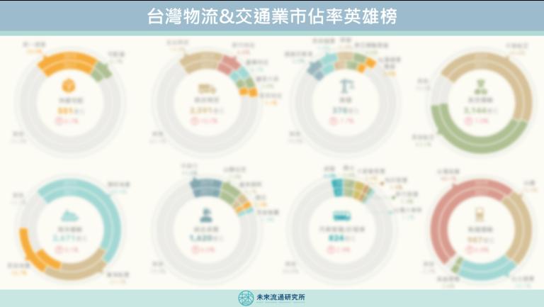 2020【商業數據圖解】台灣物流&交通業市佔率英雄榜